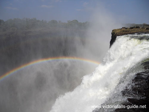 Victoria Falls from Livingstone Island