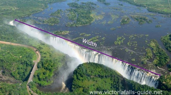 The widht of the Victoria Falls