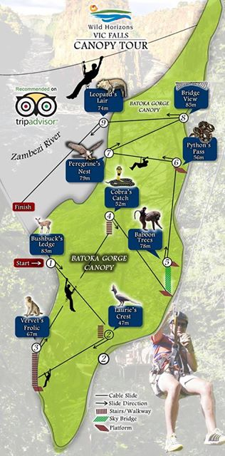 Map of the Victoria Falls Canopy Tour