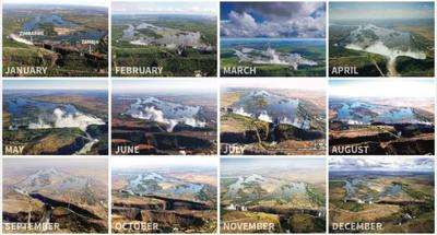 Victoria Falls through the year (Africa Albida)